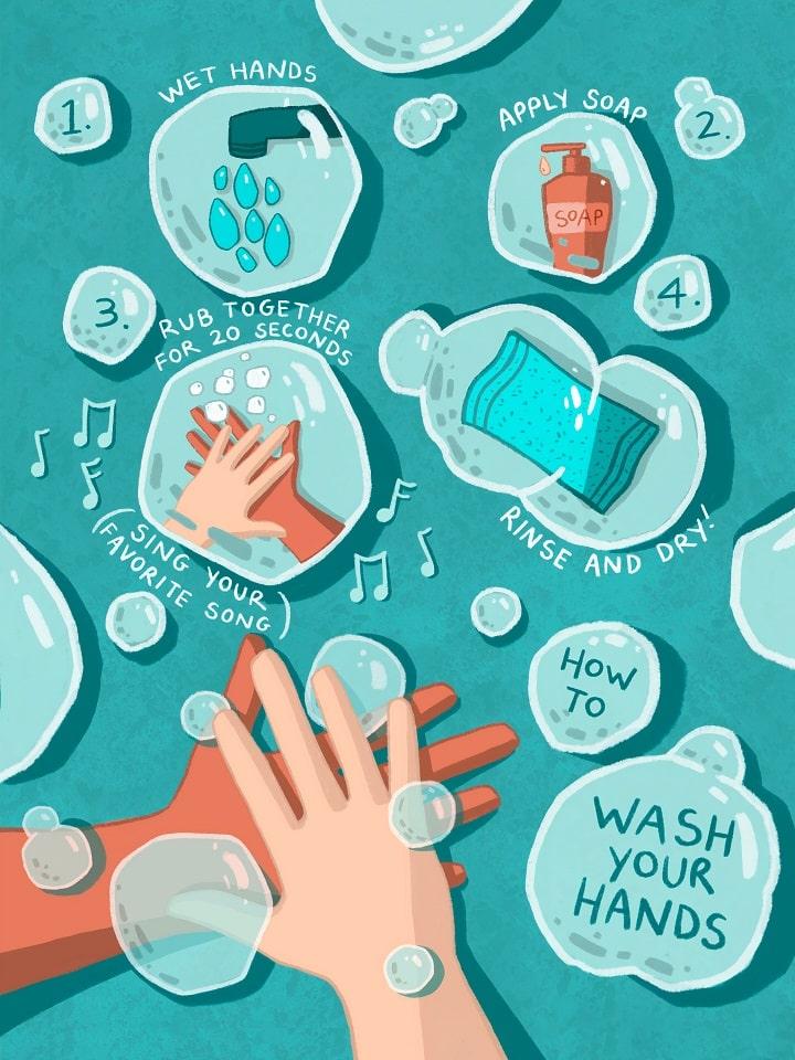 Hand Wash (Hand Sanitizers)